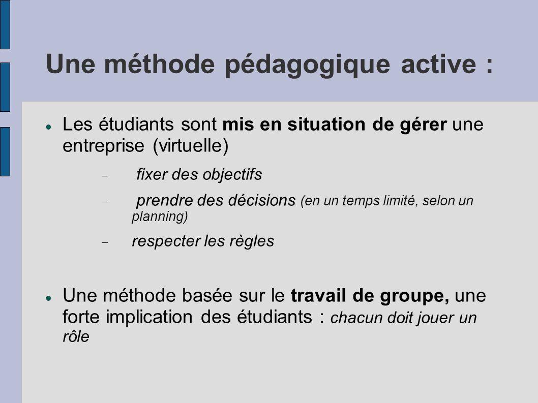 Une méthode pédagogique active : Les étudiants sont mis en situation de gérer une entreprise (virtuelle) fixer des objectifs prendre des décisions (en