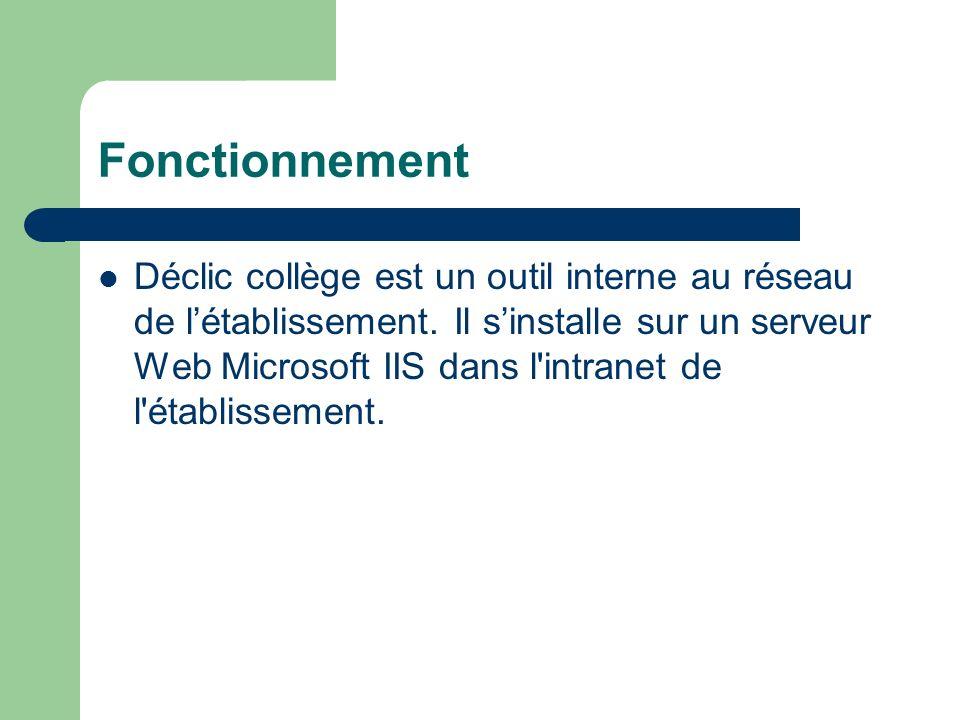 Fonctionnement Déclic collège est un outil interne au réseau de létablissement.