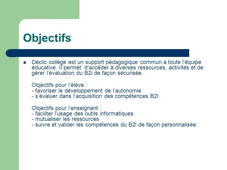 Objectifs Déclic collège est un support pédagogique commun à toute léquipe éducative.