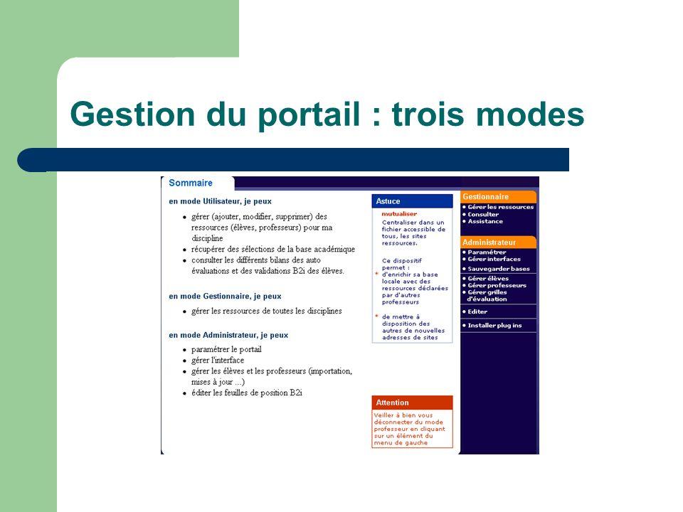 Avenir du portail : intégration dans un ENT Intégration à lENT académique - via Moodle, module de formation à distance
