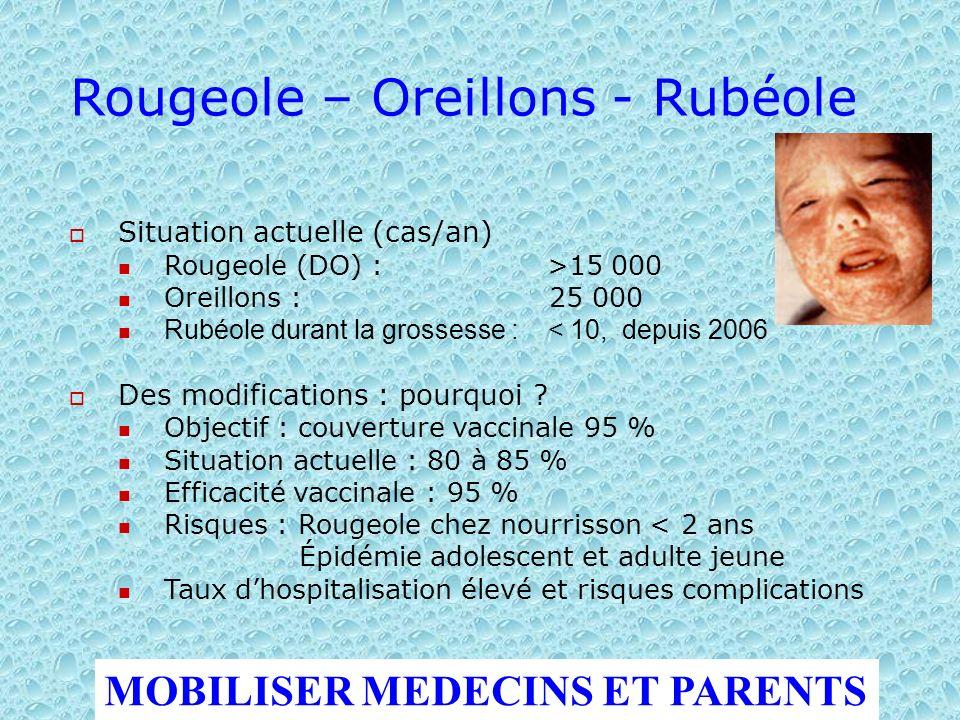 Rougeole – Oreillons - Rubéole Situation actuelle (cas/an) Rougeole (DO) : >15 000 Oreillons : 25 000 Rubéole durant la grossesse : < 10, depuis 2006