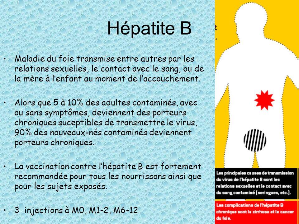 Hépatite B Maladie du foie transmise entre autres par les relations sexuelles, le contact avec le sang, ou de la mère à lenfant au moment de laccouche