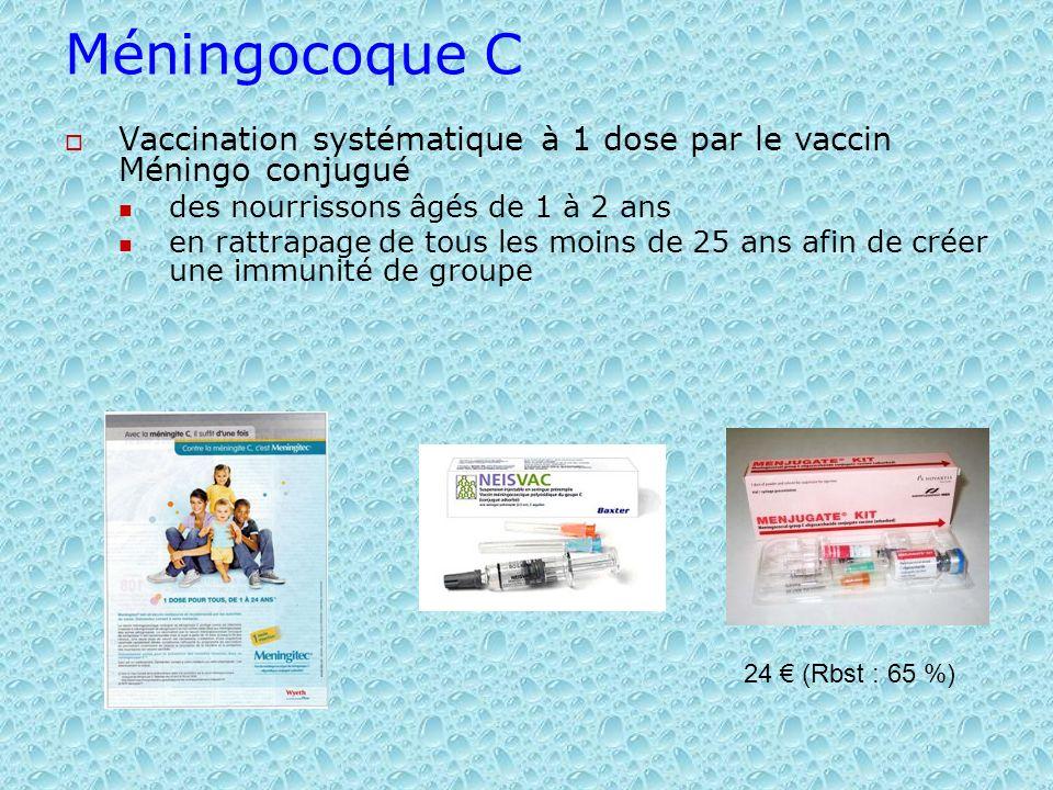 Méningocoque C Vaccination systématique à 1 dose par le vaccin Méningo conjugué des nourrissons âgés de 1 à 2 ans en rattrapage de tous les moins de 2