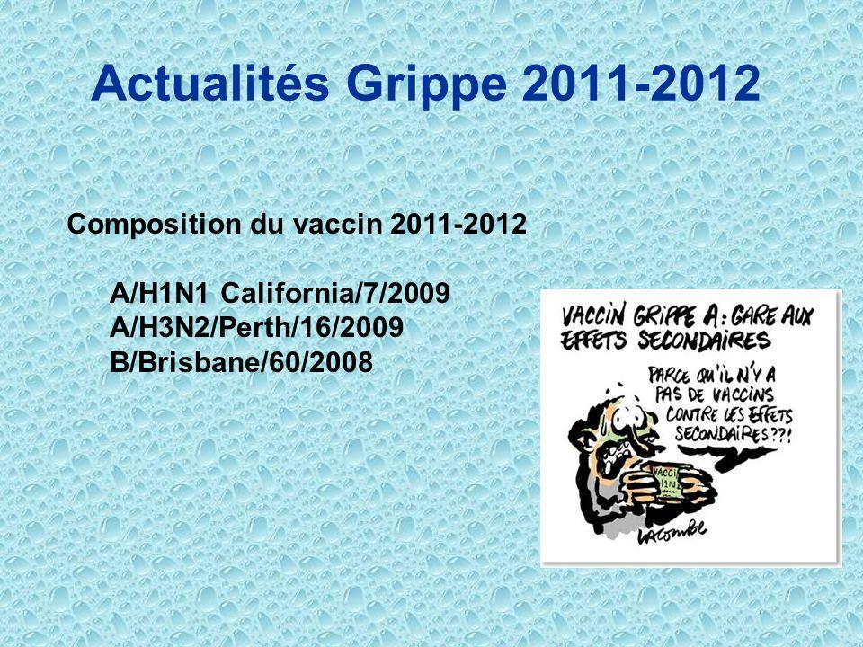 Actualités Grippe 2011-2012 Composition du vaccin 2011-2012 A/H1N1 California/7/2009 A/H3N2/Perth/16/2009 B/Brisbane/60/2008
