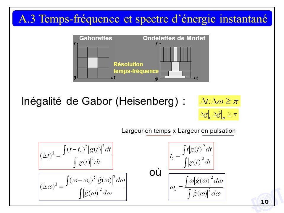 10 A.3 Temps-fréquence et spectre dénergie instantané Inégalité de Gabor (Heisenberg) : Largeur en temps x Largeur en pulsation où Résolution temps-fr