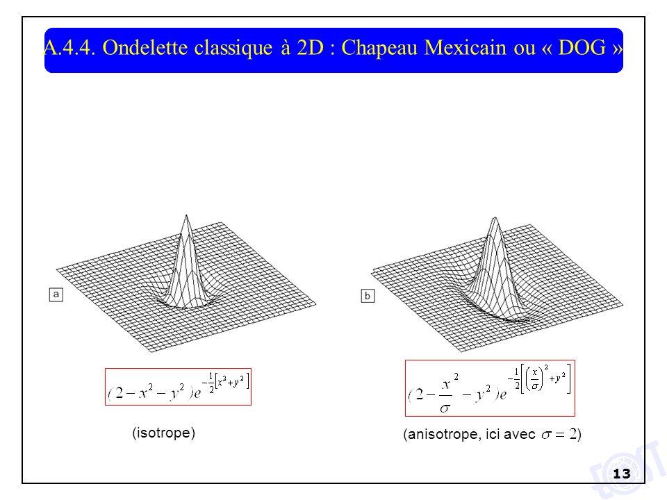 13 A.4.4. Ondelette classique à 2D : Chapeau Mexicain ou « DOG » (anisotrope, ici avec ) (isotrope)