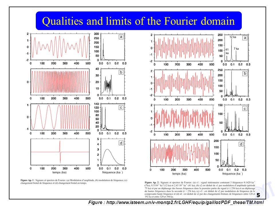 6 n Covariance instantanée – Transformée de Wigner-Ville… (puis on en prend sa transformée de Fourier pour avoir un spectre instantané) n Fourier à fenêtre glissante – Transformée de Gabor… (puis on en prend son module carré pour avoir un spectre instantané) n Transformée en ondelettes – Transformée de Morlet… (pareil quà fenêtre glissante, mais avec une taille de fenêtre liée à la période) Comment déterminer un spectre temps-fréquence (ou temps-échelle) ?