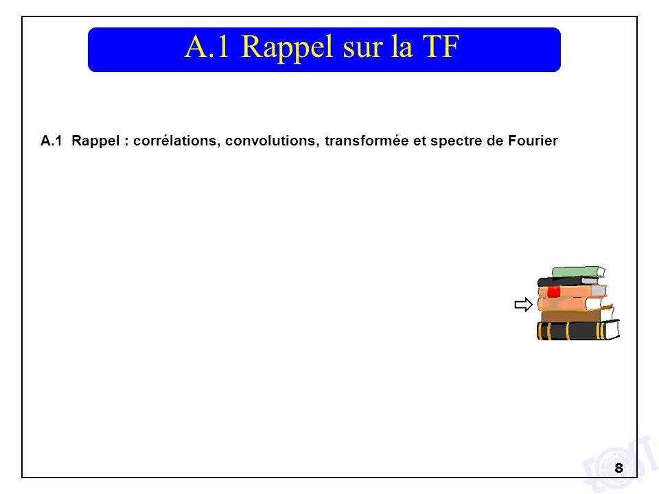 8 A.1 Rappel : corrélations, convolutions, transformée et spectre de Fourier A.1 Rappel sur la TF