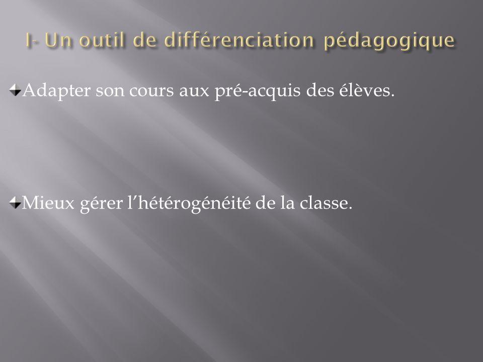 Adapter son cours aux pré-acquis des élèves. Mieux gérer lhétérogénéité de la classe.