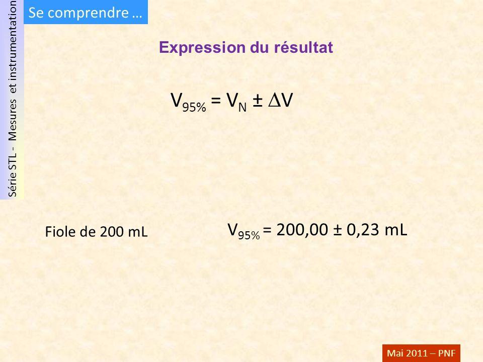 Série STL - Mesures et instrumentation Mai 2011 – PNF Expression du résultat Fiole de 200 mL V 95% = 200,00 ± 0,23 mL V 95% = V N ± V Se comprendre …