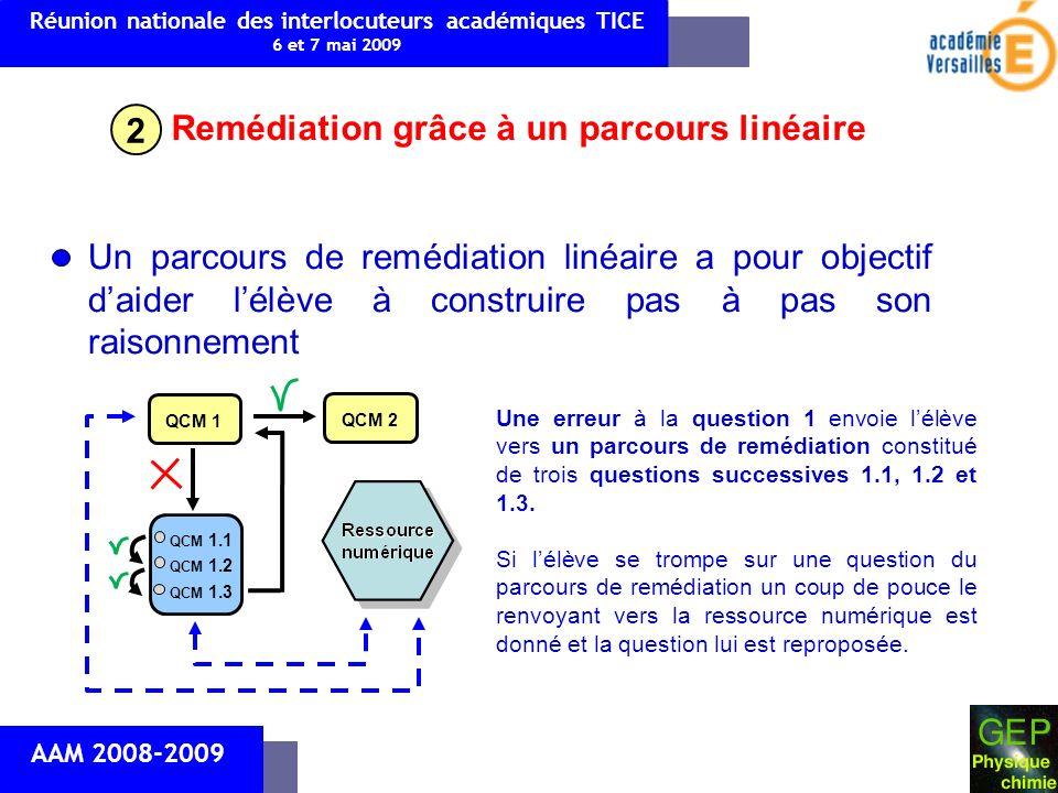 AAM 2008-2009 Remédiation grâce à un parcours linéaire Un parcours de remédiation linéaire a pour objectif daider lélève à construire pas à pas son raisonnement Une erreur à la question 1 envoie lélève vers un parcours de remédiation constitué de trois questions successives 1.1, 1.2 et 1.3.