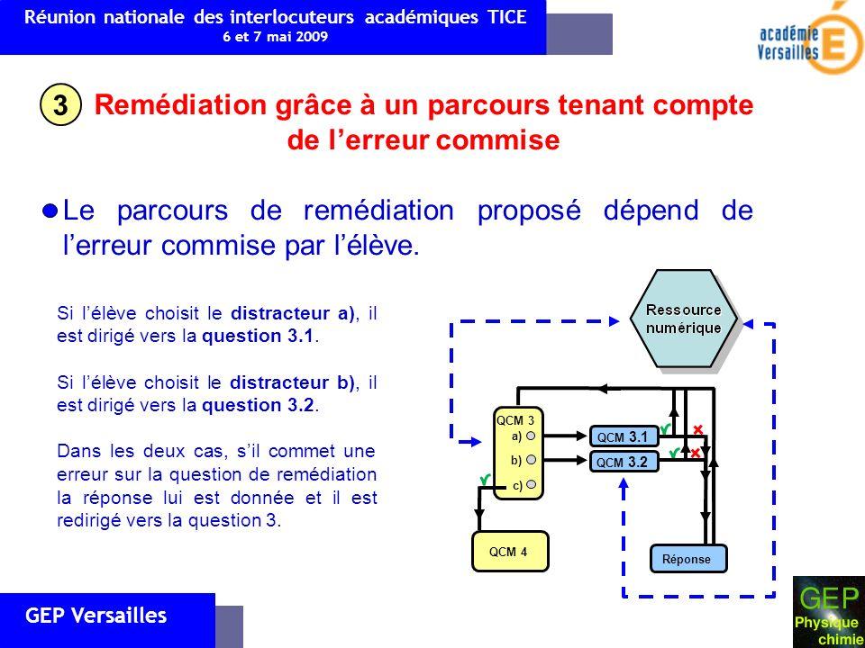 GEP Versailles Remédiation grâce à un parcours tenant compte de lerreur commise Le parcours de remédiation proposé dépend de lerreur commise par lélève.