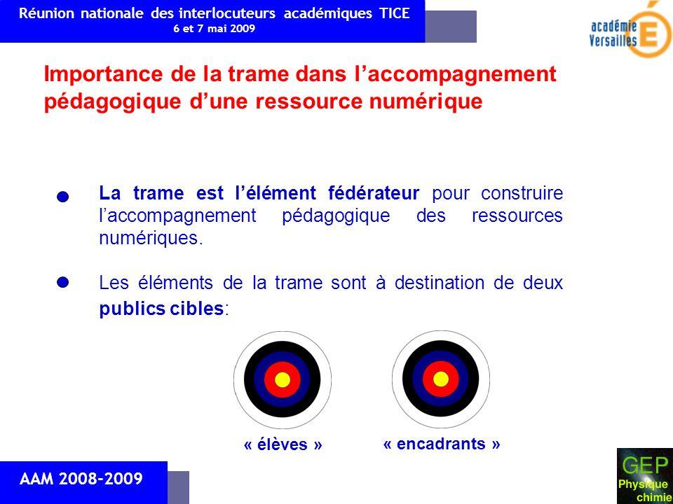 AAM 2008-2009 Importance de la trame dans laccompagnement pédagogique dune ressource numérique La trame est lélément fédérateur pour construire laccompagnement pédagogique des ressources numériques.