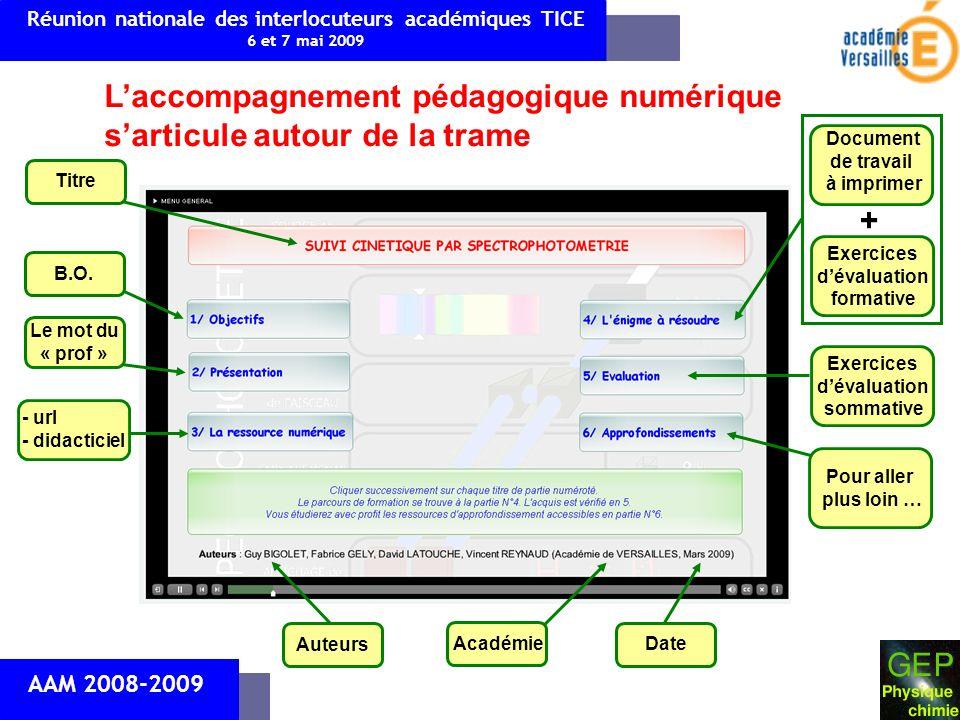 AAM 2008-2009 Laccompagnement pédagogique numérique sarticule autour de la trame Titre Auteurs AcadémieDate B.O.