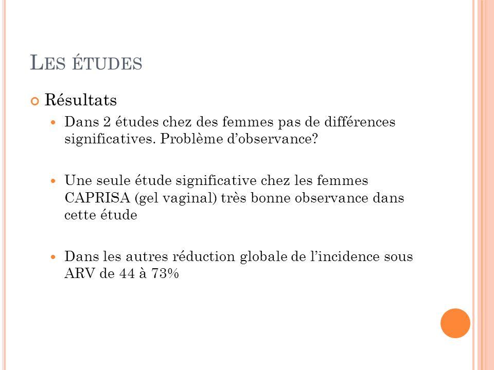 L ES ÉTUDES Résultats Dans 2 études chez des femmes pas de différences significatives.