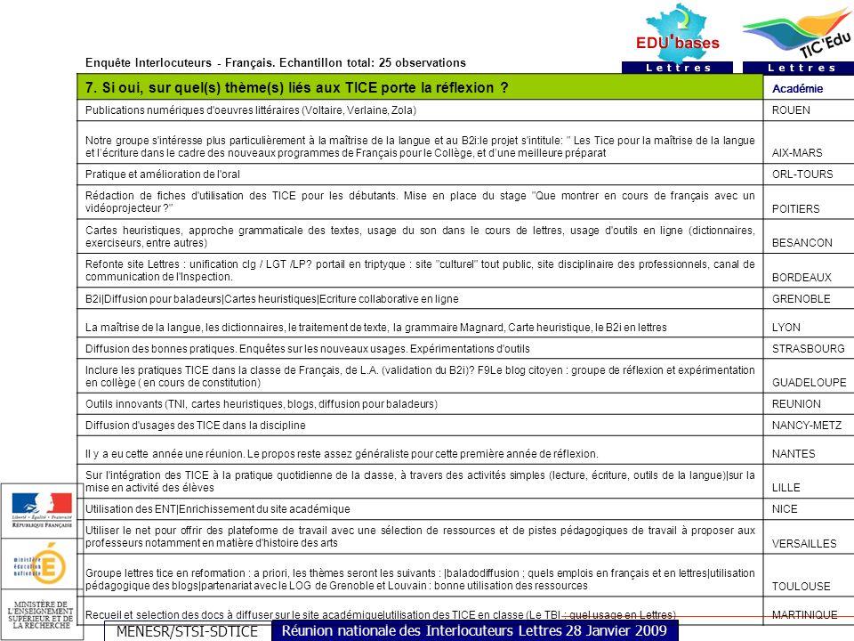 MENESR/STSI-SDTICE Réunion nationale des Interlocuteurs Lettres 28 Janvier 2009 Enquête Interlocuteurs - Français.