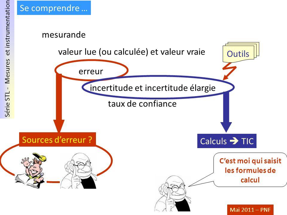 Série STL - Mesures et instrumentation Mai 2011 – PNF Se comprendre … mesurande valeur lue (ou calculée) et valeur vraie erreur incertitude et incerti