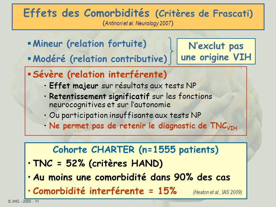 © JHG - 2009 - 11 Effets des Comorbidités (Critères de Frascati) ( Antinori et al. Neurology 2007 ) Mineur (relation fortuite) Modéré (relation contri