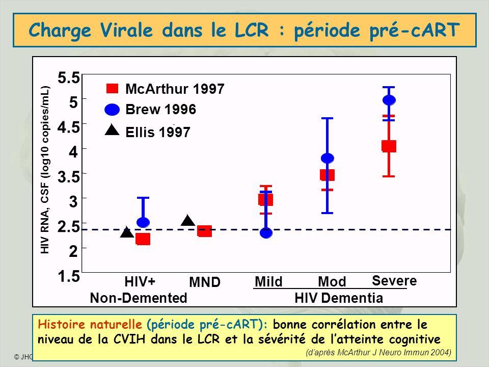 © JHG - 2009 - 16 Charge Virale dans le LCR : période pré-cART Histoire naturelle (période pré-cART): bonne corrélation entre le niveau de la CVIH dans le LCR et la sévérité de latteinte cognitive (daprès McArthur J Neuro Immun 2004)
