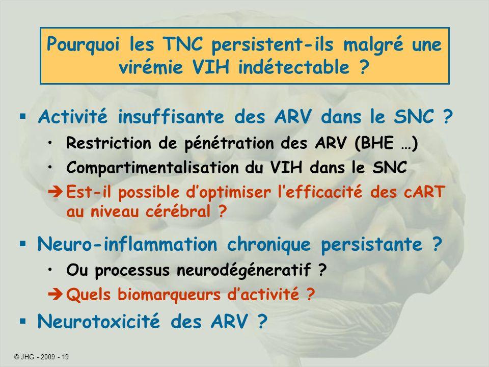 © JHG - 2009 - 19 Activité insuffisante des ARV dans le SNC ? Restriction de pénétration des ARV (BHE …) Compartimentalisation du VIH dans le SNC Est-
