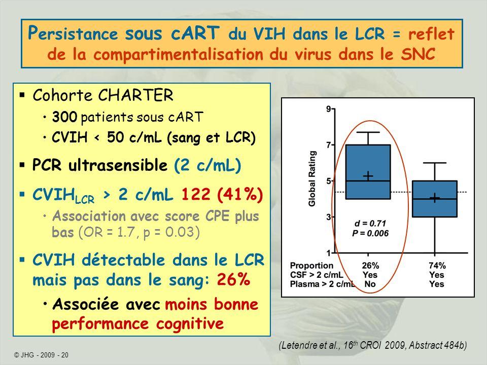 © JHG - 2009 - 20 Cohorte CHARTER 300 patients sous cART CVIH < 50 c/mL (sang et LCR) PCR ultrasensible (2 c/mL) CVIH LCR > 2 c/mL 122 (41%) Association avec score CPE plus bas (OR = 1.7, p = 0.03) CVIH détectable dans le LCR mais pas dans le sang: 26% Associée avec moins bonne performance cognitive (Letendre et al., 16 th CROI 2009, Abstract 484b) P ersistance sous cART du VIH dans le LCR = reflet de la compartimentalisation du virus dans le SNC