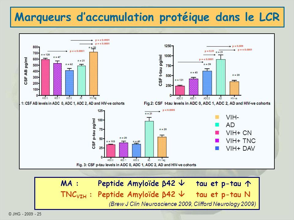 © JHG - 2009 - 25 Marqueurs daccumulation protéique dans le LCR MA : Peptide Amyloïde β42 tau et p-tau TNC VIH : Peptide Amyloïde β42 tau et p-tau N (Brew J Clin Neuroscience 2009, Clifford Neurology 2009) VIH- AD VIH+ CN VIH+ TNC VIH+ DAV