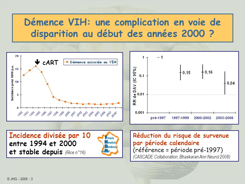 © JHG - 2009 - 34 Encéphalopathie VIH: amélioration de 61% du taux de survie à 18 mois sous cART si score CPE 1.5 (vs score CPE < 1.5) 0.62 1 1.72 0 1 CPE score 1.5 CPE score <1.5 no ARV Relative rate of death N = 3127 Diagnostic EVIH Entre 1992 et 2004 * Taux relatif de décès après diagnostic dEVIH, ajusté sur âge, sexe et groupe dexposition, origine géographique, Stade CDC préalable, Nadir CD4 et période calendaire.
