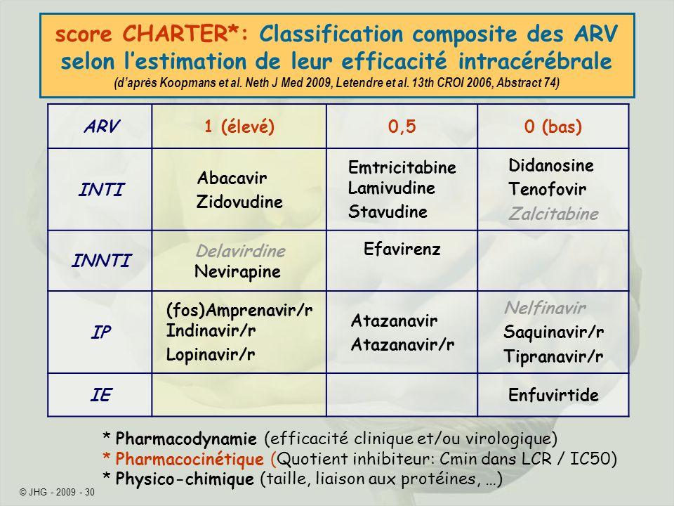 © JHG - 2009 - 30 ARV1 (élevé)0,50 (bas) INTI Abacavir Zidovudine Emtricitabine Lamivudine Stavudine Didanosine Tenofovir Zalcitabine INNTI Delavirdine Nevirapine Efavirenz IP (fos)Amprenavir/r Indinavir/r Lopinavir/r Atazanavir Atazanavir/r Nelfinavir Saquinavir/r Tipranavir/r IEEnfuvirtide score CHARTER*: Classification composite des ARV selon lestimation de leur efficacité intracérébrale (daprès Koopmans et al.