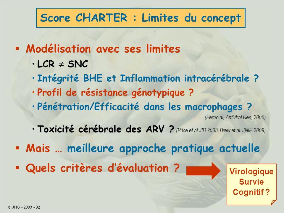© JHG - 2009 - 32 Modélisation avec ses limites LCR SNC Intégrité BHE et Inflammation intracérébrale ? Profil de résistance génotypique ? Pénétration/