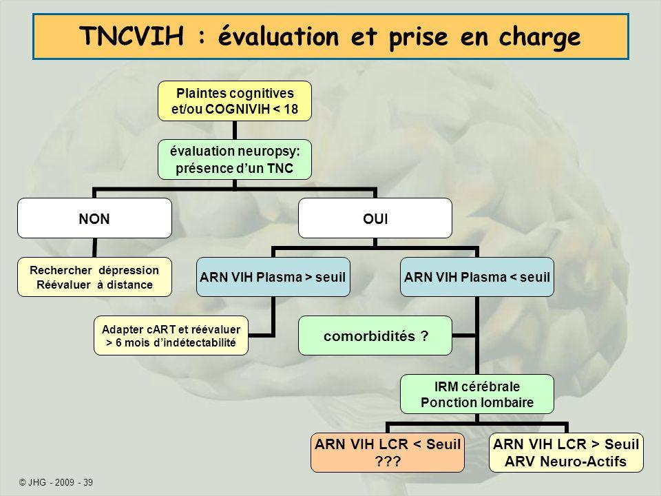 © JHG - 2009 - 39 TNCVIH : évaluation et prise en charge