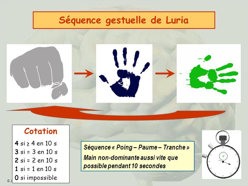 © JHG - 2009 - 44 Séquence gestuelle de Luria Séquence « Poing – Paume – Tranche » Main non-dominante aussi vite que possible pendant 10 secondes Cotation 4 si 4 en 10 s 3 si = 3 en 10 s 2 si = 2 en 10 s 1 si = 1 en 10 s 0 si impossible