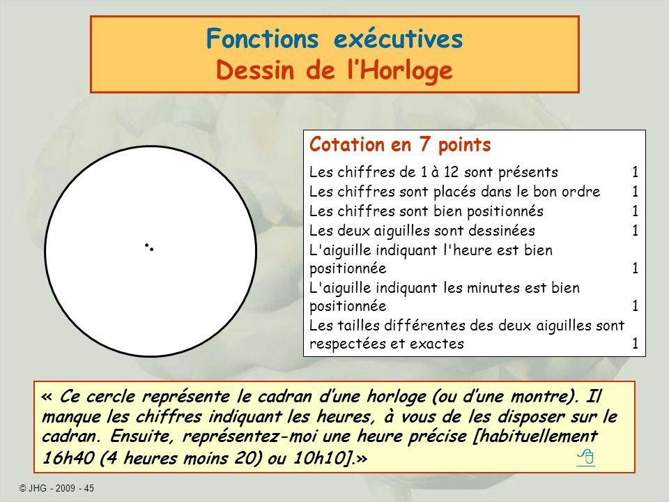 © JHG - 2009 - 45 Fonctions exécutives Dessin de lHorloge « Ce cercle représente le cadran dune horloge (ou dune montre). Il manque les chiffres indiq