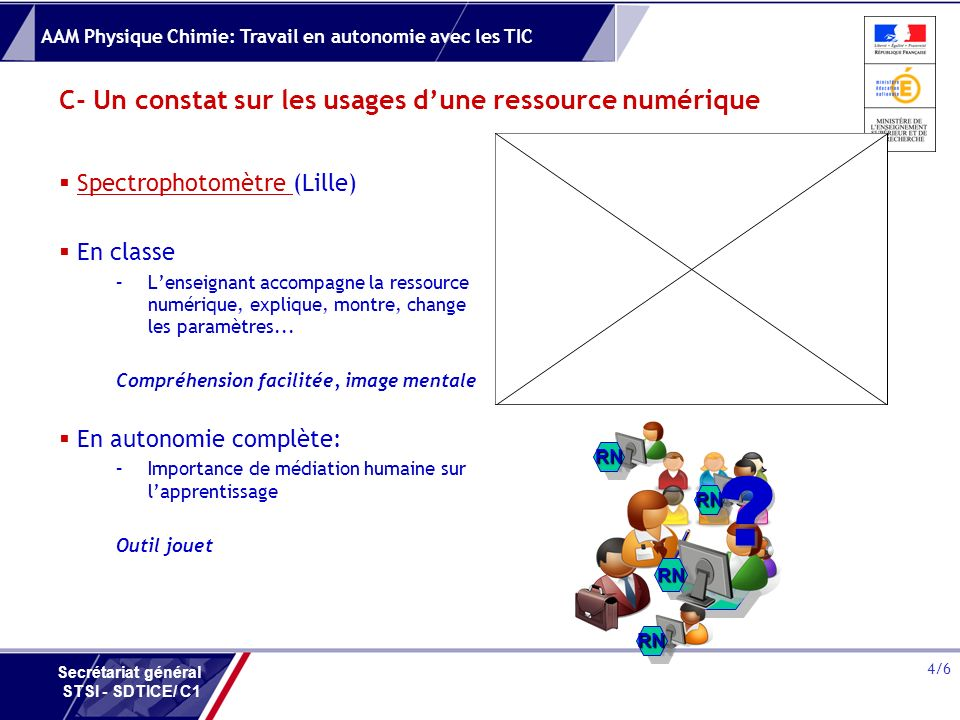 AAM Physique Chimie: Travail en autonomie avec les TIC 4/6 Secrétariat général STSI - SDTICE/ C1 C- Un constat sur les usages dune ressource numérique