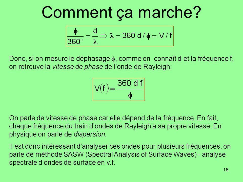 16 Comment ça marche? Donc, si on mesure le déphasage, comme on connaît d et la fréquence f, on retrouve la vitesse de phase de londe de Rayleigh: On