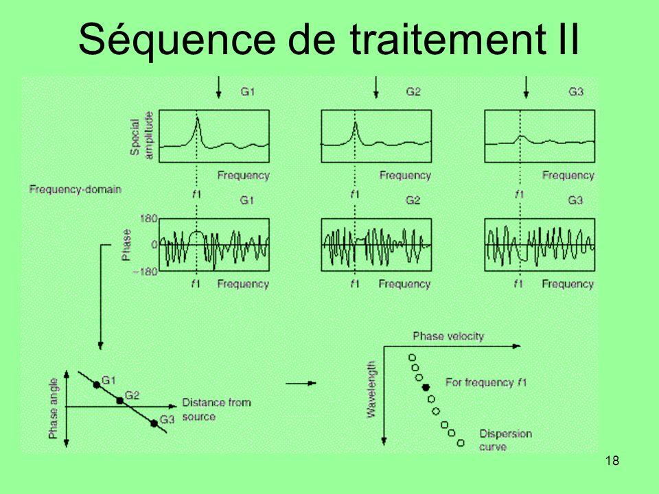 18 Séquence de traitement II