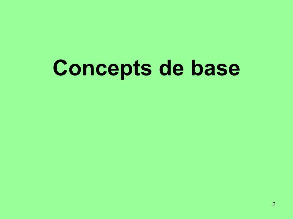 2 Concepts de base