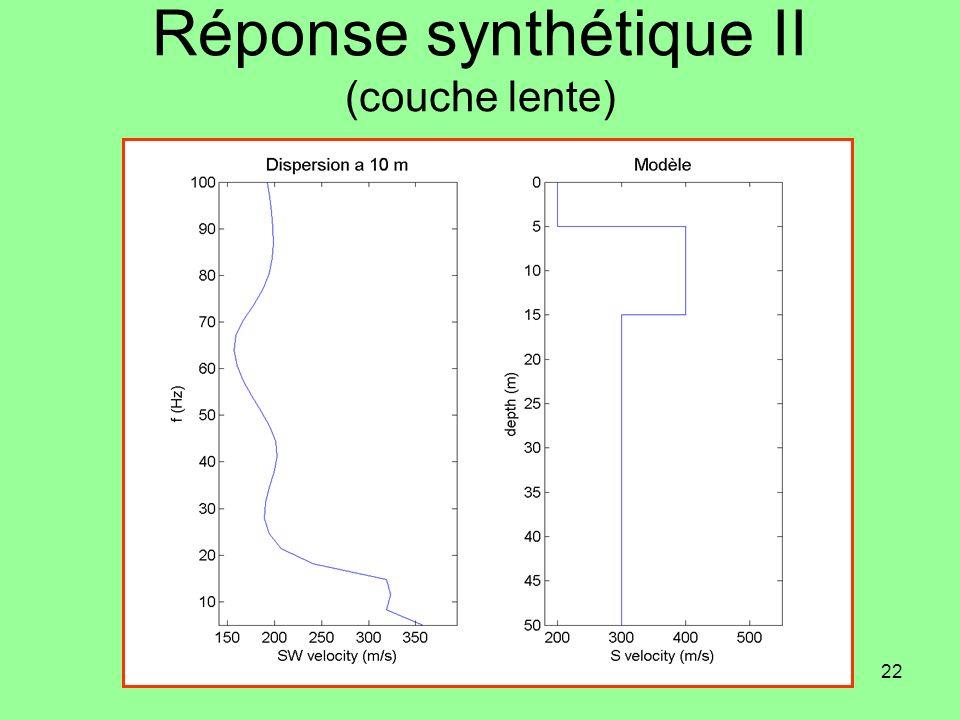22 Réponse synthétique II (couche lente)