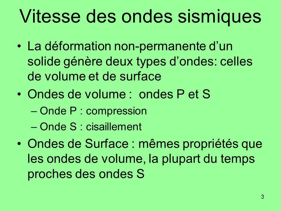 3 Vitesse des ondes sismiques La déformation non-permanente dun solide génère deux types dondes: celles de volume et de surface Ondes de volume : onde