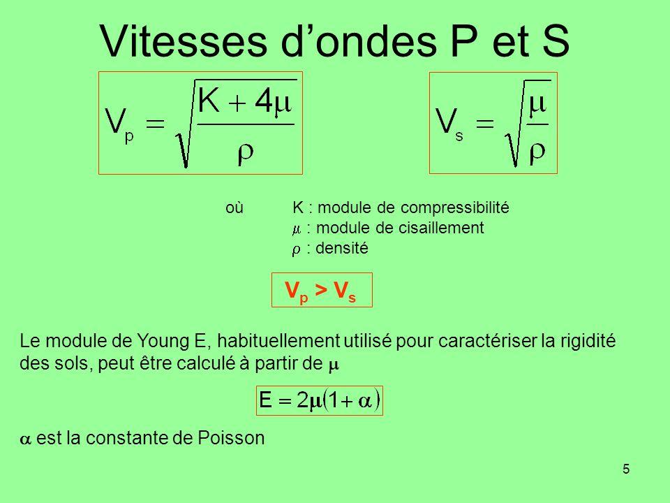 5 Vitesses dondes P et S où K : module de compressibilité : module de cisaillement : densité V p > V s Le module de Young E, habituellement utilisé po