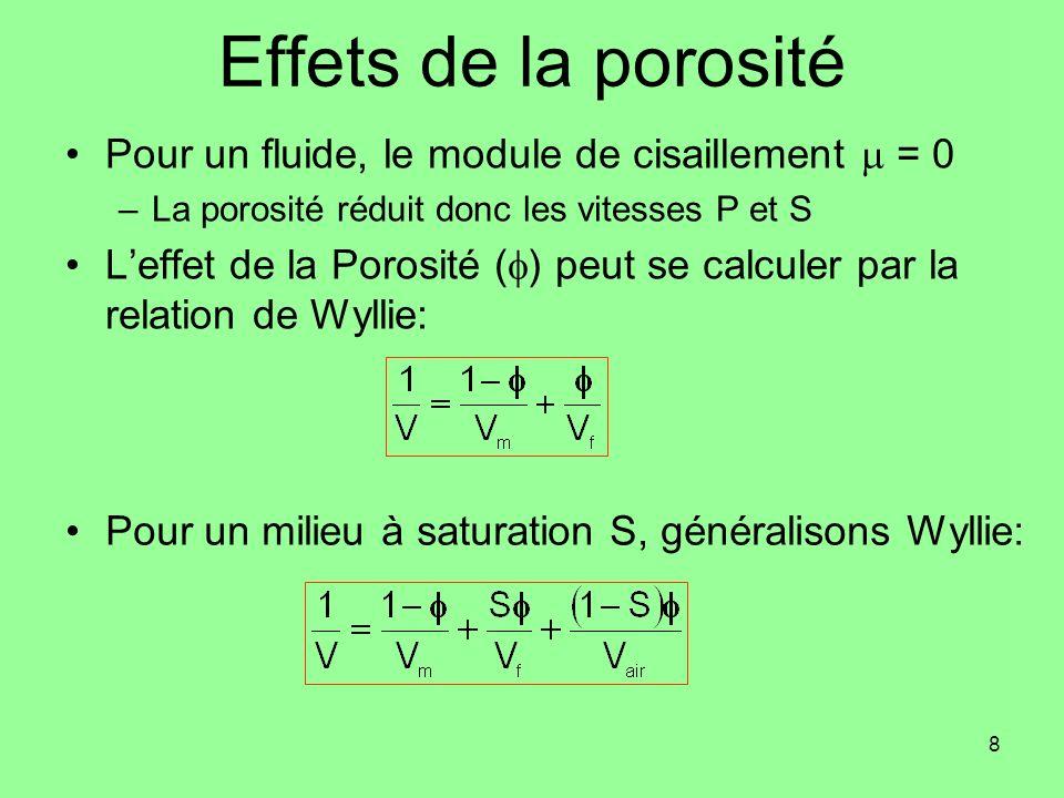 8 Effets de la porosité Pour un fluide, le module de cisaillement = 0 –La porosité réduit donc les vitesses P et S Leffet de la Porosité ( ) peut se c