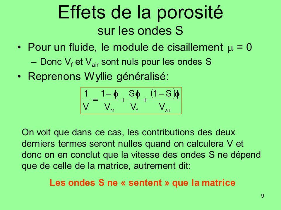 9 Effets de la porosité sur les ondes S Pour un fluide, le module de cisaillement = 0 –Donc V f et V air sont nuls pour les ondes S Reprenons Wyllie g