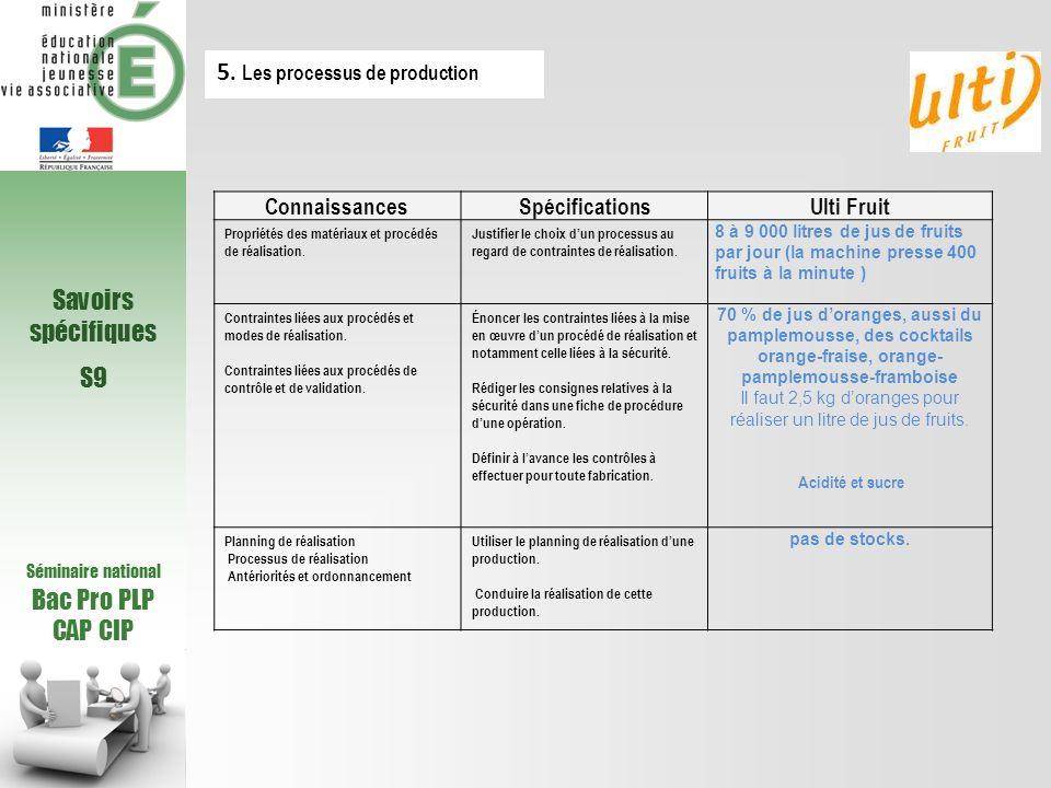 Séminaire national Bac Pro PLP CAP CIP Savoirs spécifiques S9 5. Les processus de production ConnaissancesSpécificationsUlti Fruit Propriétés des maté