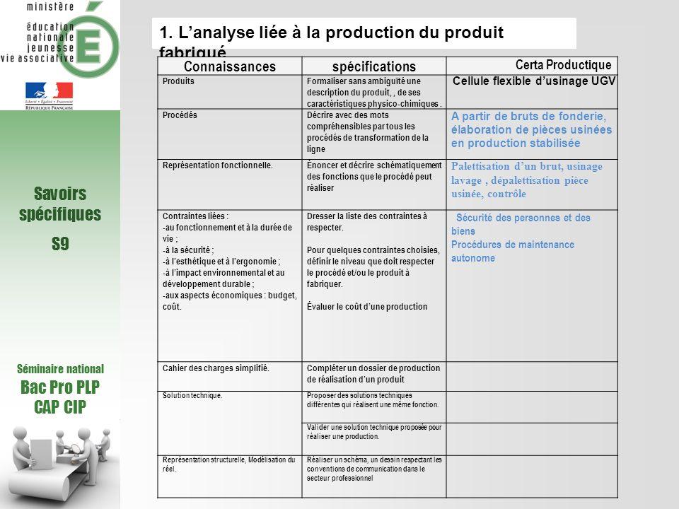 Séminaire national Bac Pro PLP CAP CIP Savoirs spécifiques S9 1.