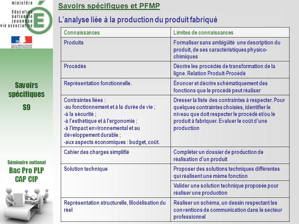 Séminaire national Bac Pro PLP CAP CIP Savoirs spécifiques S9 Savoirs spécifiques et PFMP Lanalyse liée à la production du produit fabriqué Connaissan
