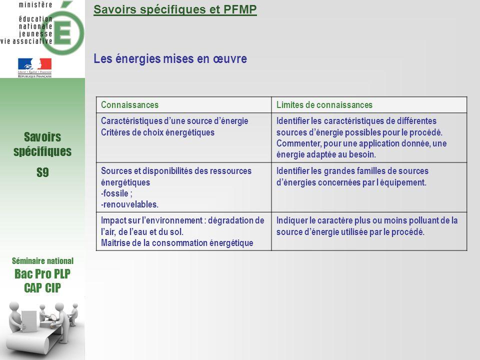 Séminaire national Bac Pro PLP CAP CIP Savoirs spécifiques S9 Savoirs spécifiques et PFMP Les énergies mises en œuvre ConnaissancesLimites de connaissances Caractéristiques dune source dénergie Critères de choix énergétiques Identifier les caractéristiques de différentes sources dénergie possibles pour le procédé.