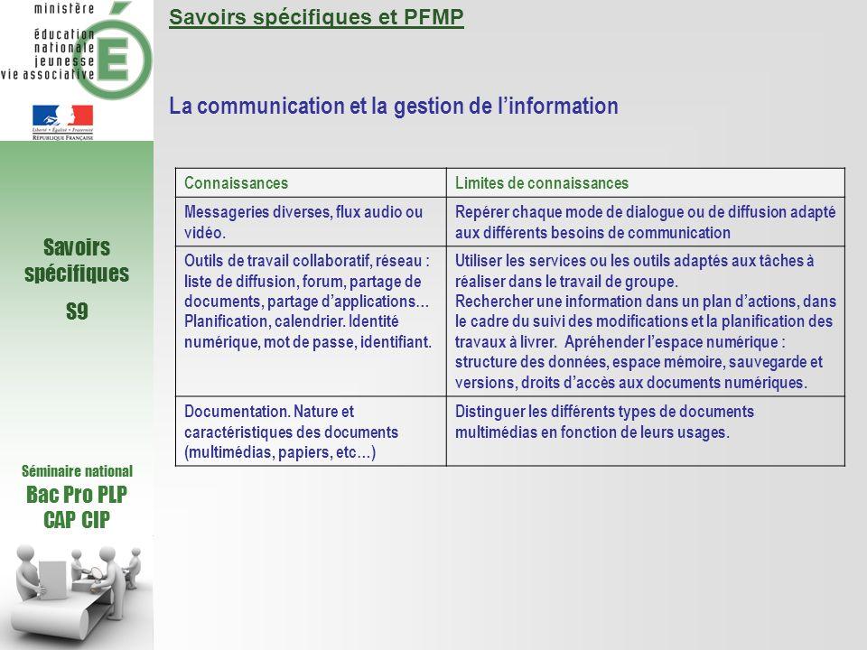 Séminaire national Bac Pro PLP CAP CIP Savoirs spécifiques S9 Savoirs spécifiques et PFMP La communication et la gestion de linformation ConnaissancesLimites de connaissances Messageries diverses, flux audio ou vidéo.