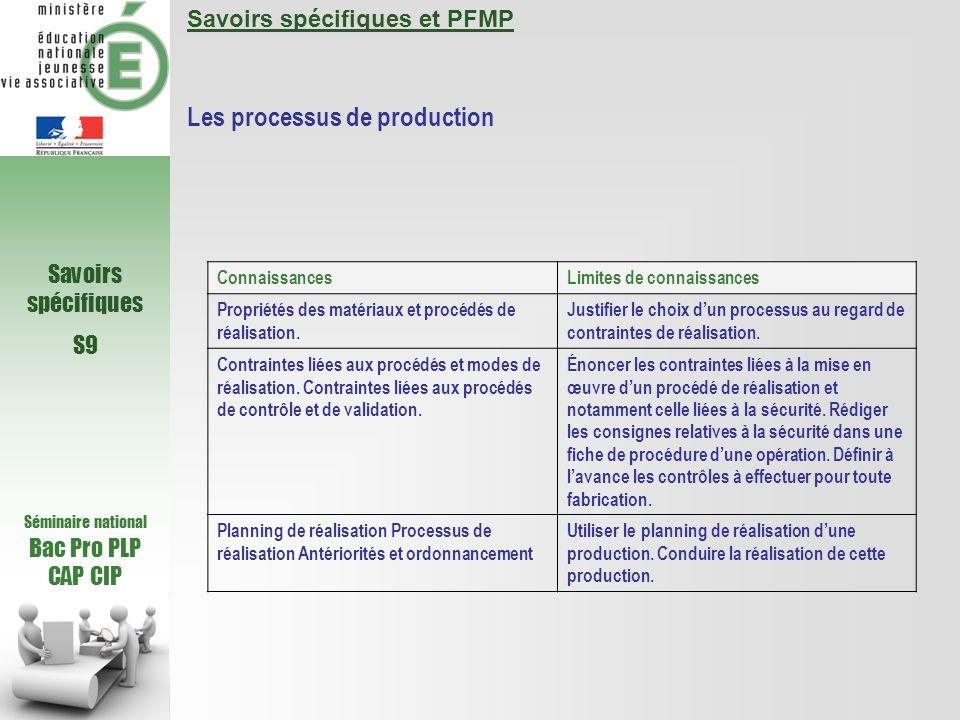 Séminaire national Bac Pro PLP CAP CIP Savoirs spécifiques S9 Savoirs spécifiques et PFMP Les processus de production ConnaissancesLimites de connaissances Propriétés des matériaux et procédés de réalisation.