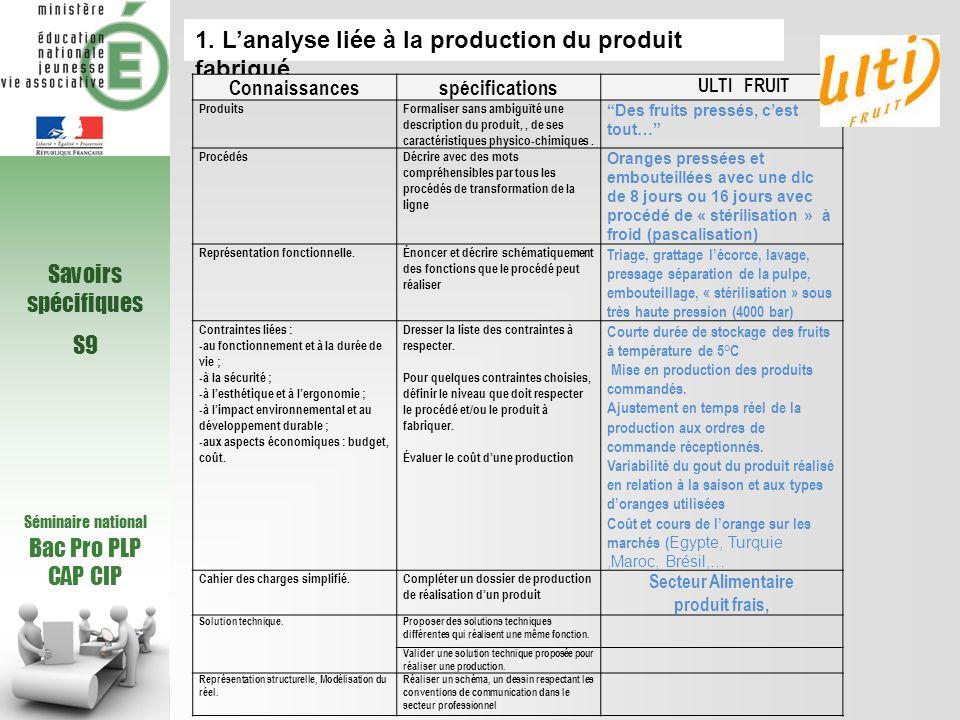 Séminaire national Bac Pro PLP CAP CIP Savoirs spécifiques S9 1. Lanalyse liée à la production du produit fabriqué Connaissancesspécifications ULTI FR