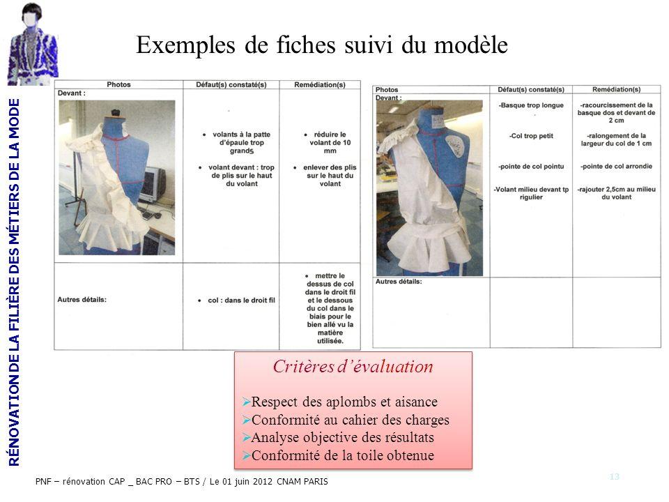 RÉNOVATION DE LA FILIÈRE DES MÉTIERS DE LA MODE PNF – rénovation CAP _ BAC PRO – BTS / Le 01 juin 2012 CNAM PARIS 13 Exemples de fiches suivi du modèl