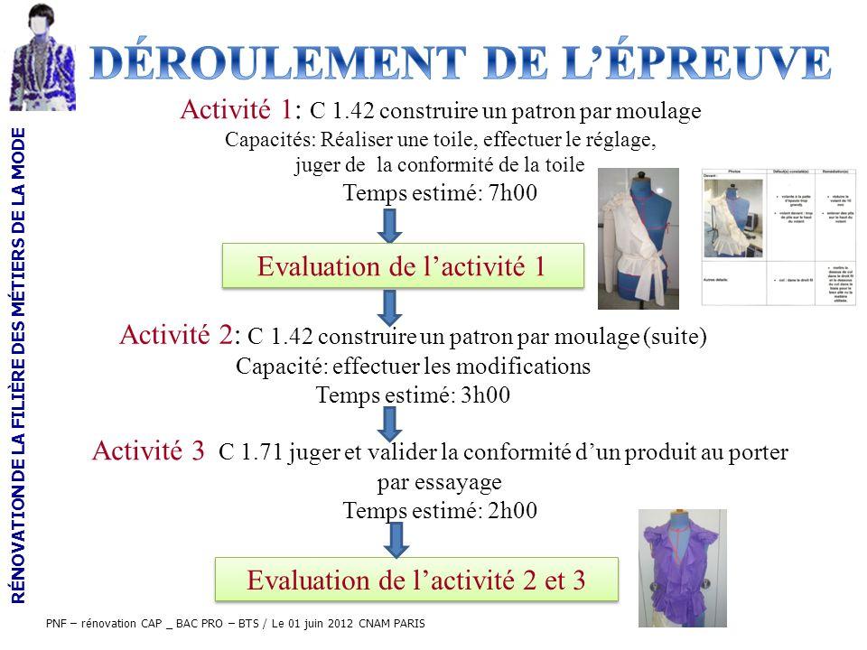 RÉNOVATION DE LA FILIÈRE DES MÉTIERS DE LA MODE PNF – rénovation CAP _ BAC PRO – BTS / Le 01 juin 2012 CNAM PARIS 17 Activité 1: C 1.42 construire un